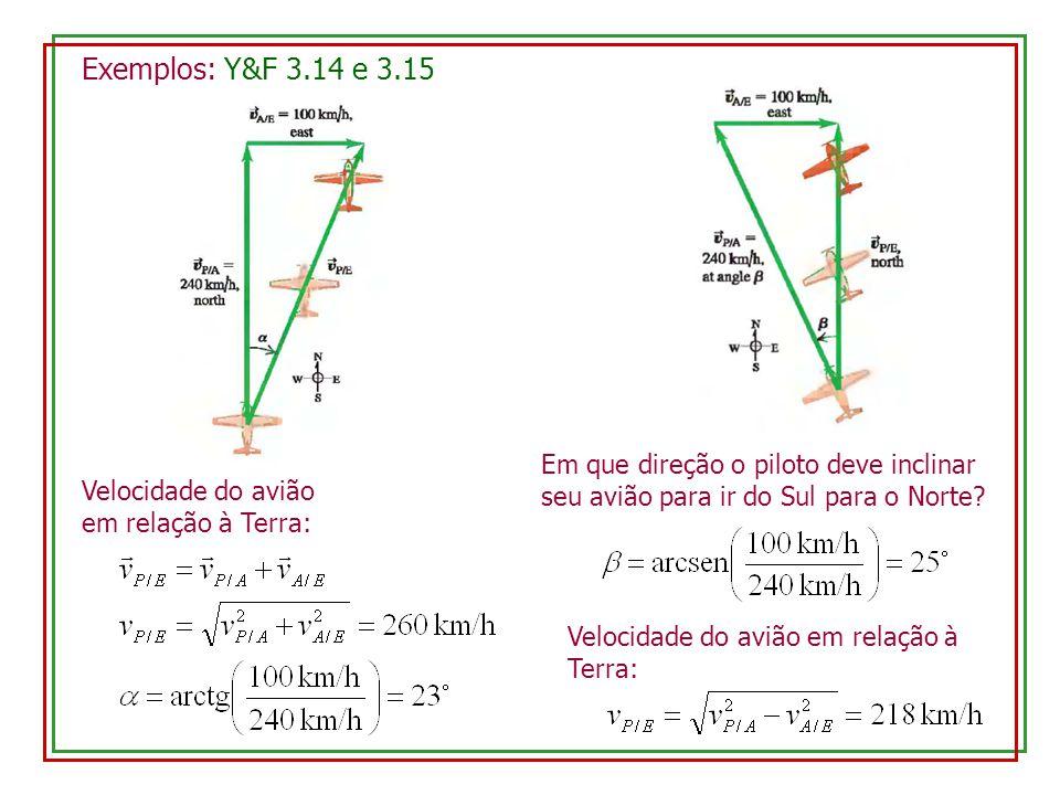 Exemplos: Y&F 3.14 e 3.15 Velocidade do avião em relação à Terra: Em que direção o piloto deve inclinar seu avião para ir do Sul para o Norte.