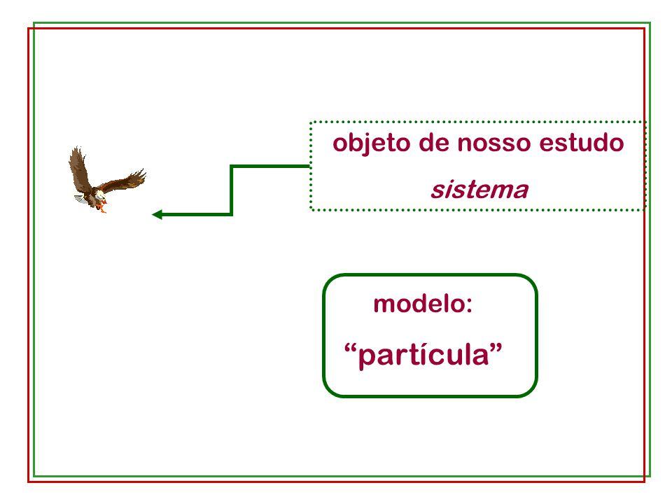 Em termos das componentes: Módulo do vetor velocidade: (igual à velocidade escalar)