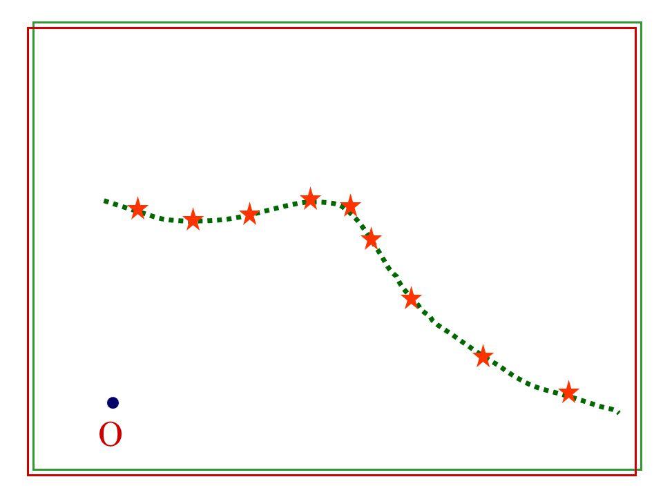 Movimento circular não uniforme Além da aceleração radial (centrípeta), existe também uma aceleração tangencial, que causa variações na velocidade escalar
