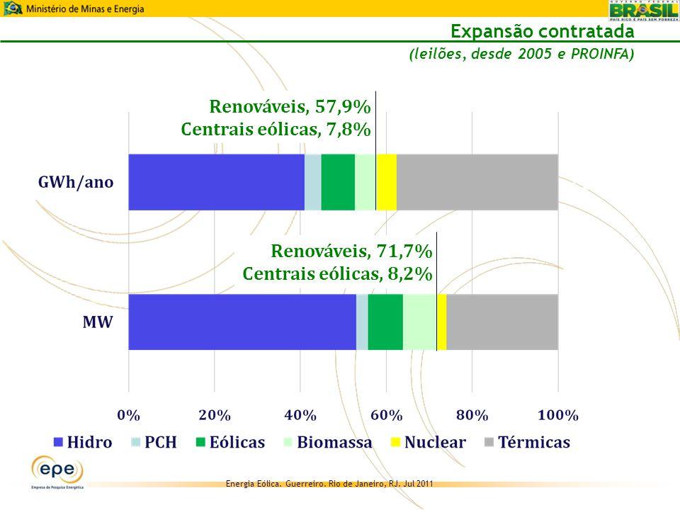 Energia Eólica. Guerreiro. Rio de Janeiro, RJ. Jul 2011 27 Considerações finais 3