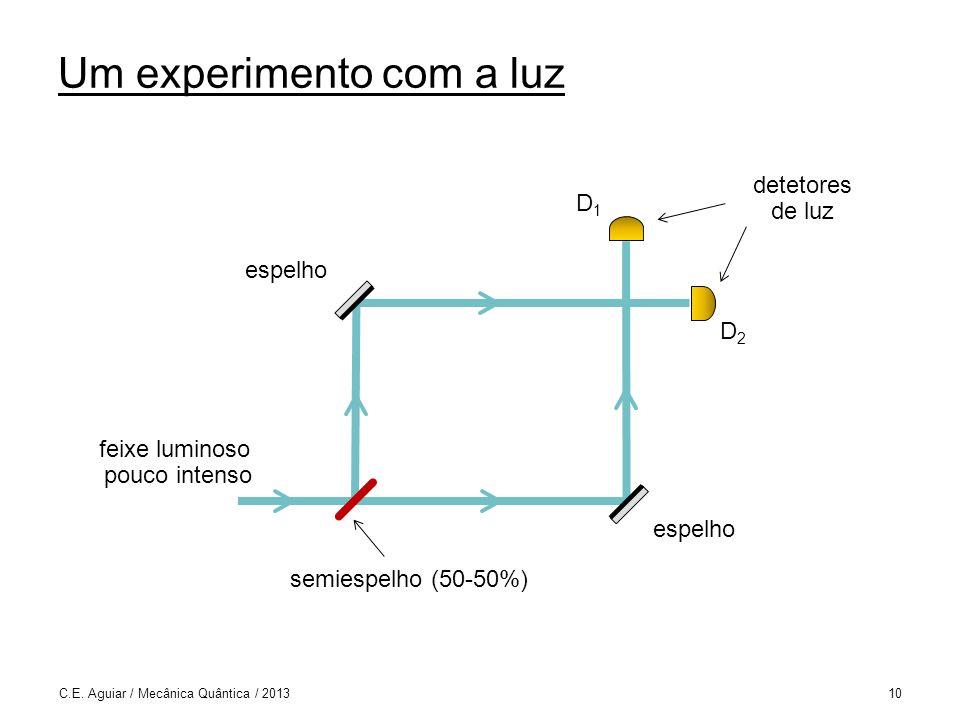 Um experimento com a luz C.E.