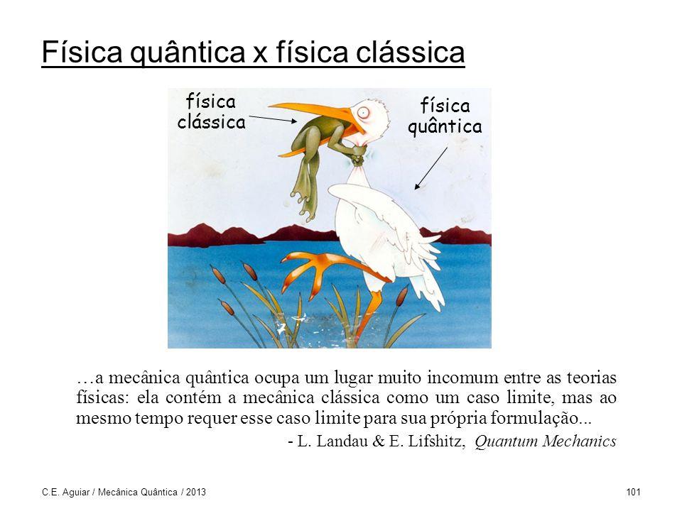 Física quântica x física clássica C.E.