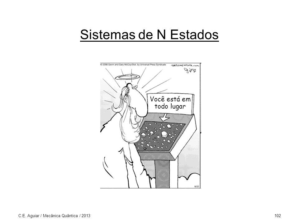 Sistemas de N Estados C.E. Aguiar / Mecânica Quântica / 2013102 Você está em todo lugar