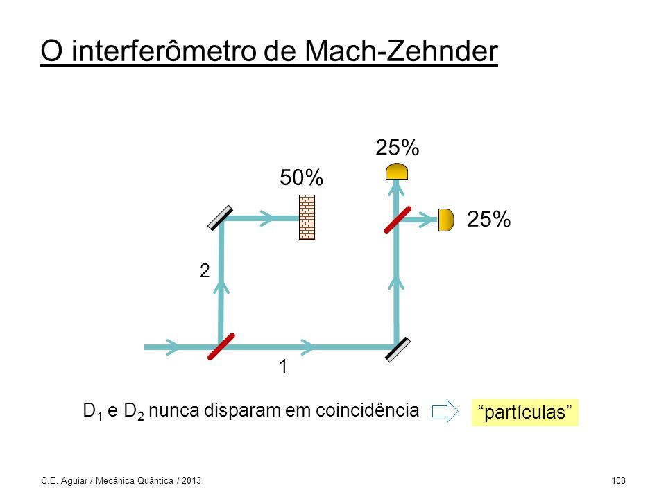 O interferômetro de Mach-Zehnder C.E.