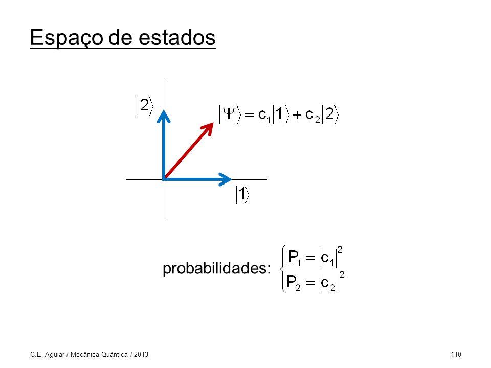 Espaço de estados C.E. Aguiar / Mecânica Quântica / 2013110 probabilidades: