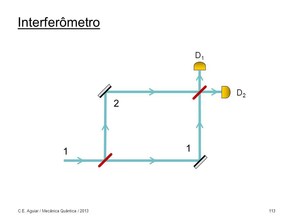 Interferômetro C.E. Aguiar / Mecânica Quântica / 2013113 D1D1 D2D2 1 2 1
