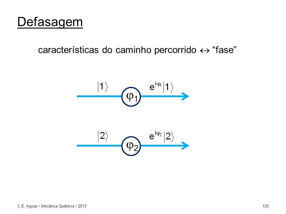 Defasagem C.E. Aguiar / Mecânica Quântica / 2013135 características do caminho percorrido fase 1 2