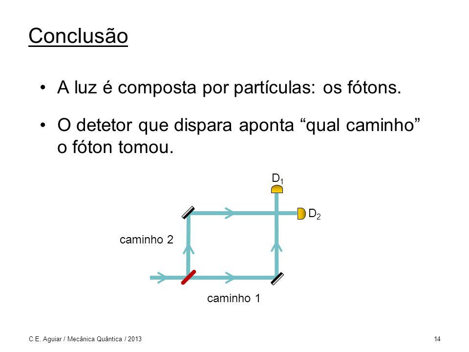 Conclusão A luz é composta por partículas: os fótons.