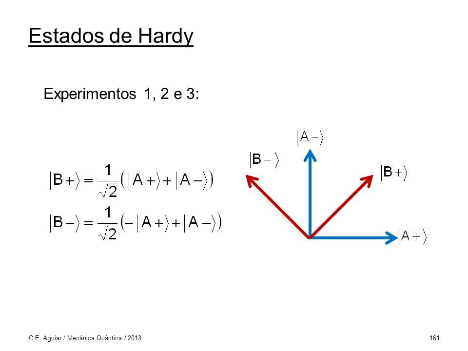 Estados de Hardy C.E. Aguiar / Mecânica Quântica / 2013161 Experimentos 1, 2 e 3:
