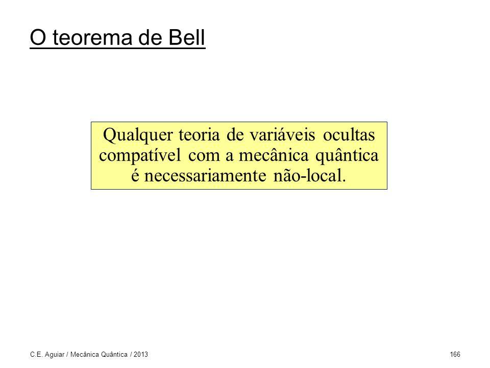 O teorema de Bell C.E.