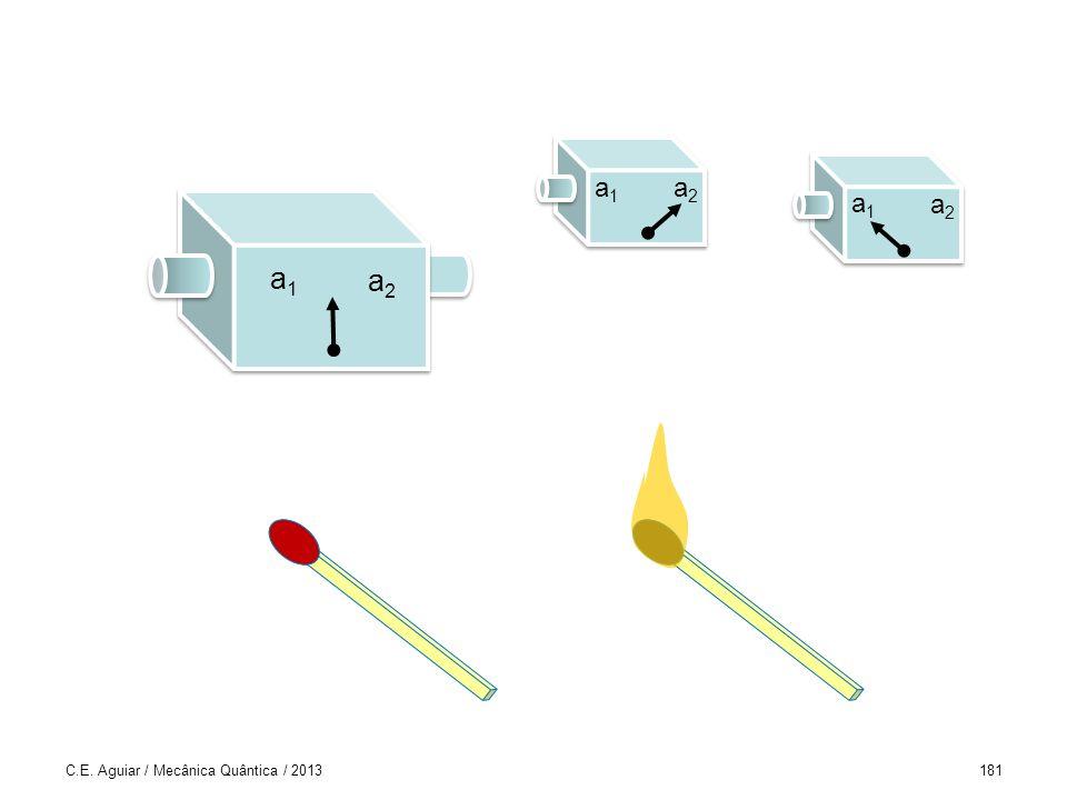 C.E. Aguiar / Mecânica Quântica / 2013181 a2a2 a1a1 a2a2 a1a1 a2a2 a1a1