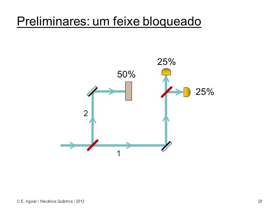 Preliminares: um feixe bloqueado C.E. Aguiar / Mecânica Quântica / 201320 1 2 50% 25%