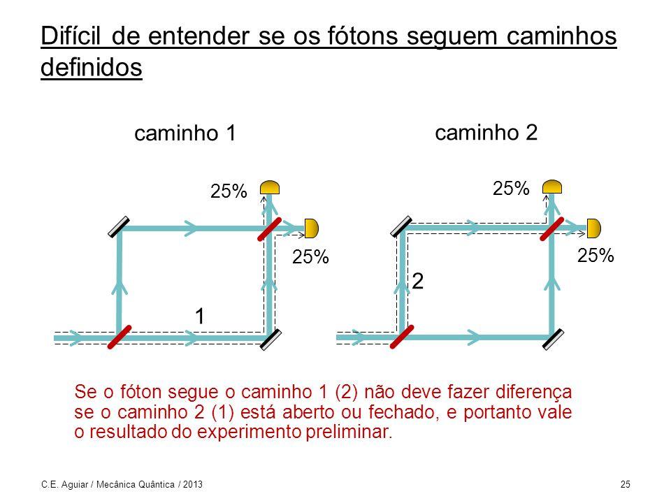 Difícil de entender se os fótons seguem caminhos definidos C.E.