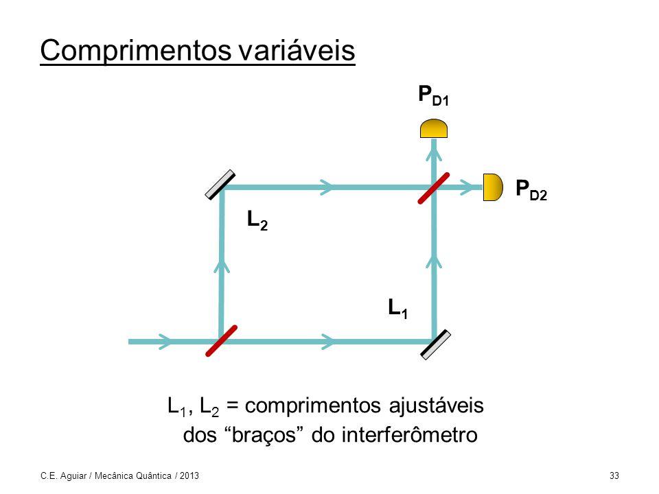 Comprimentos variáveis C.E.