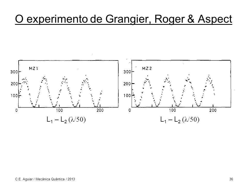 O experimento de Grangier, Roger & Aspect C.E. Aguiar / Mecânica Quântica / 201336 L 1 – L 2 (λ/50)