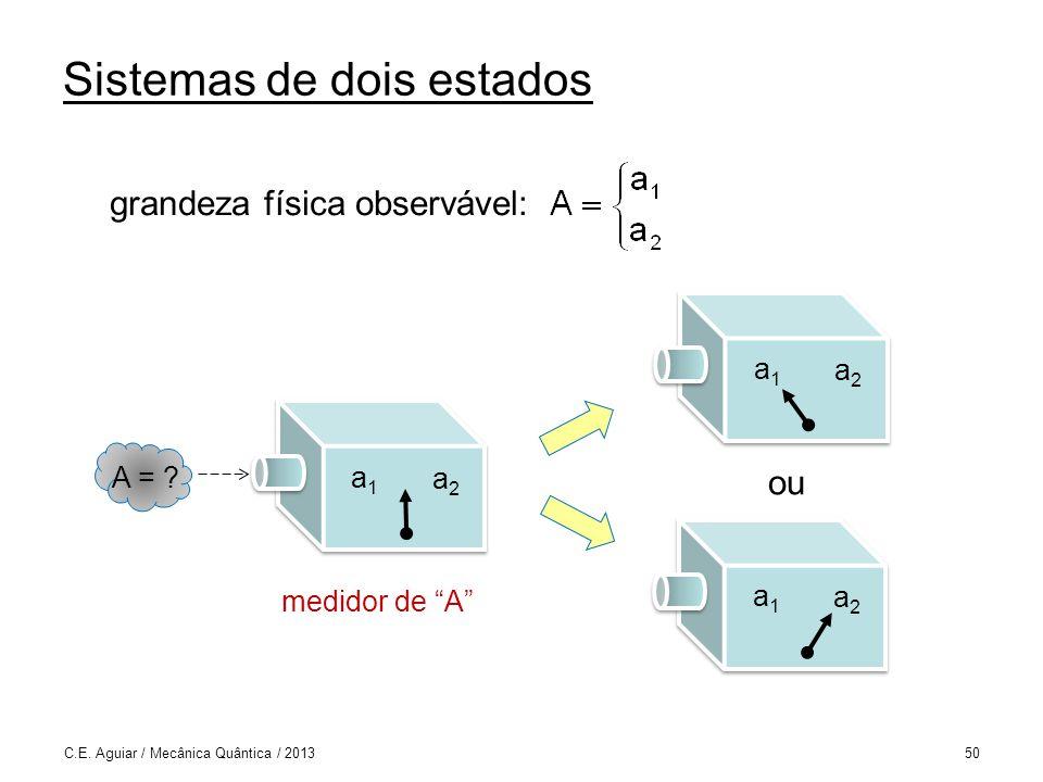 Sistemas de dois estados C.E.Aguiar / Mecânica Quântica / 201350 A = .