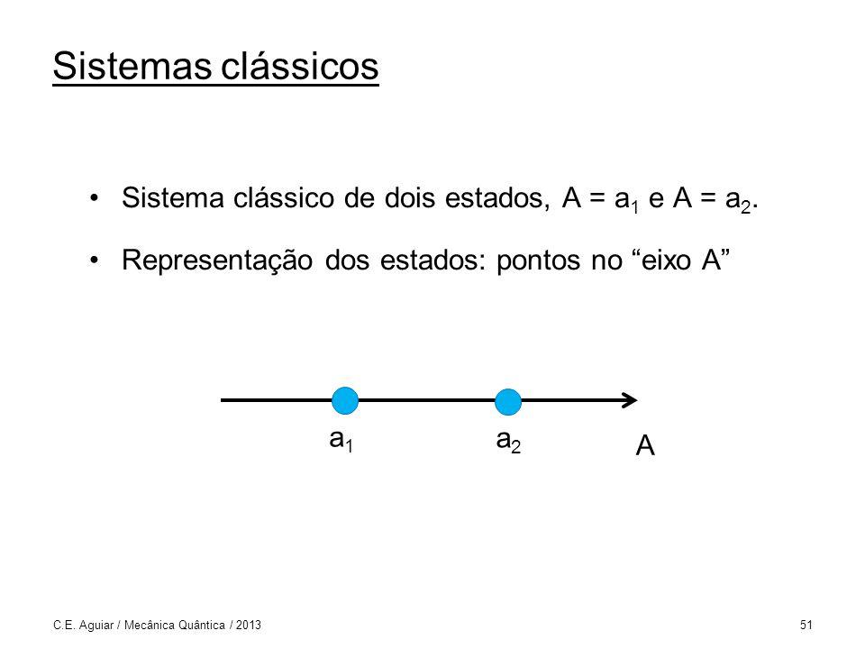 Sistemas clássicos Sistema clássico de dois estados, A = a 1 e A = a 2.