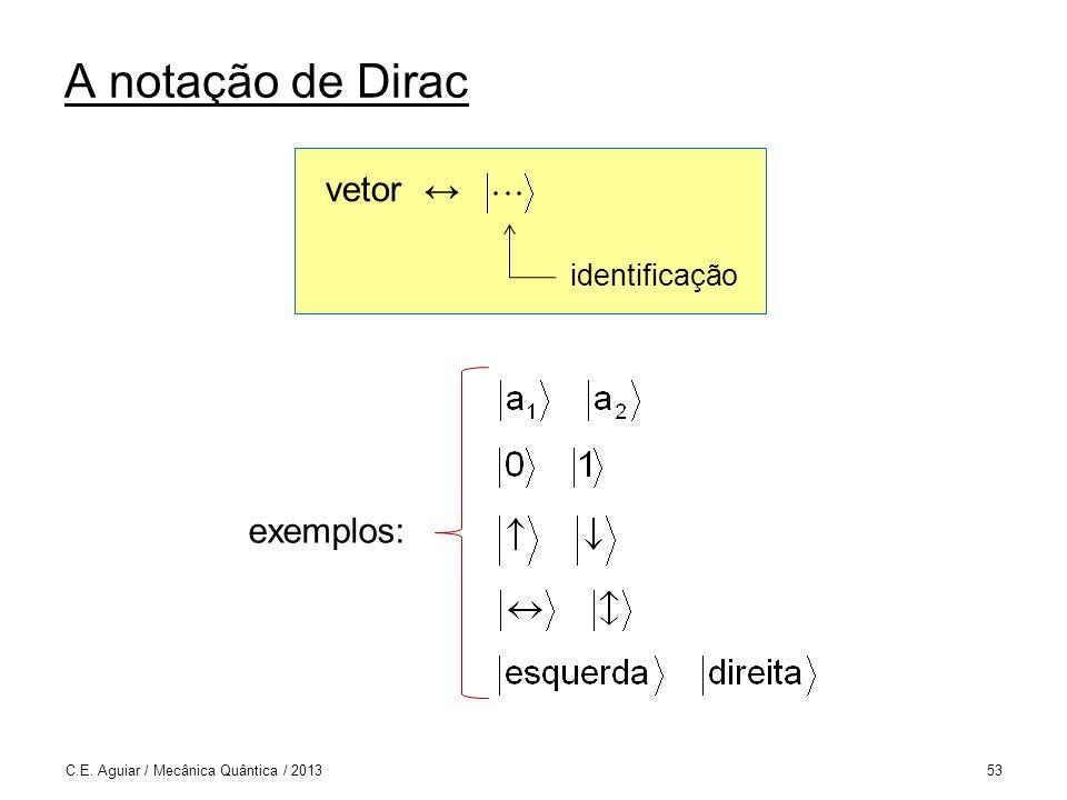 A notação de Dirac C.E. Aguiar / Mecânica Quântica / 201353 vetor identificação exemplos: