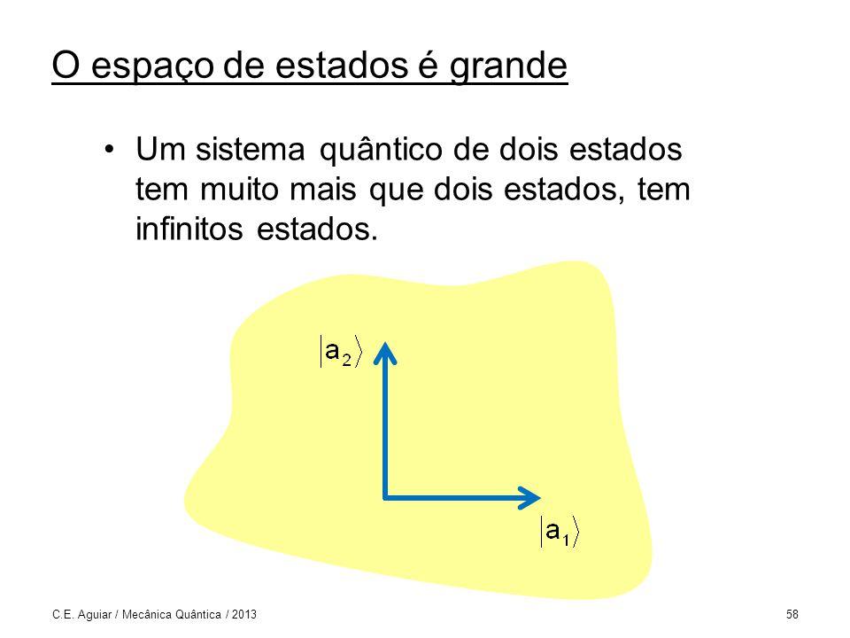 O espaço de estados é grande Um sistema quântico de dois estados tem muito mais que dois estados, tem infinitos estados.
