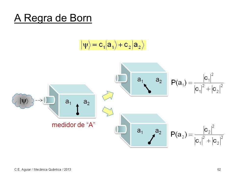 A Regra de Born C.E.