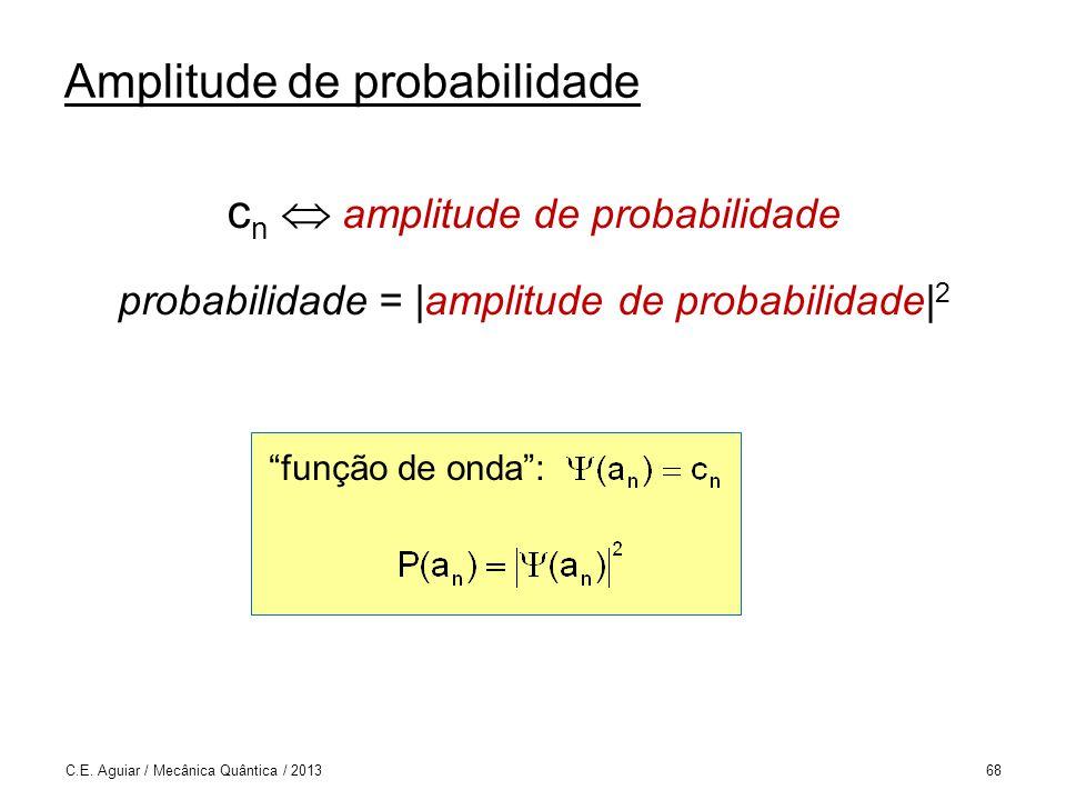 Amplitude de probabilidade C.E.