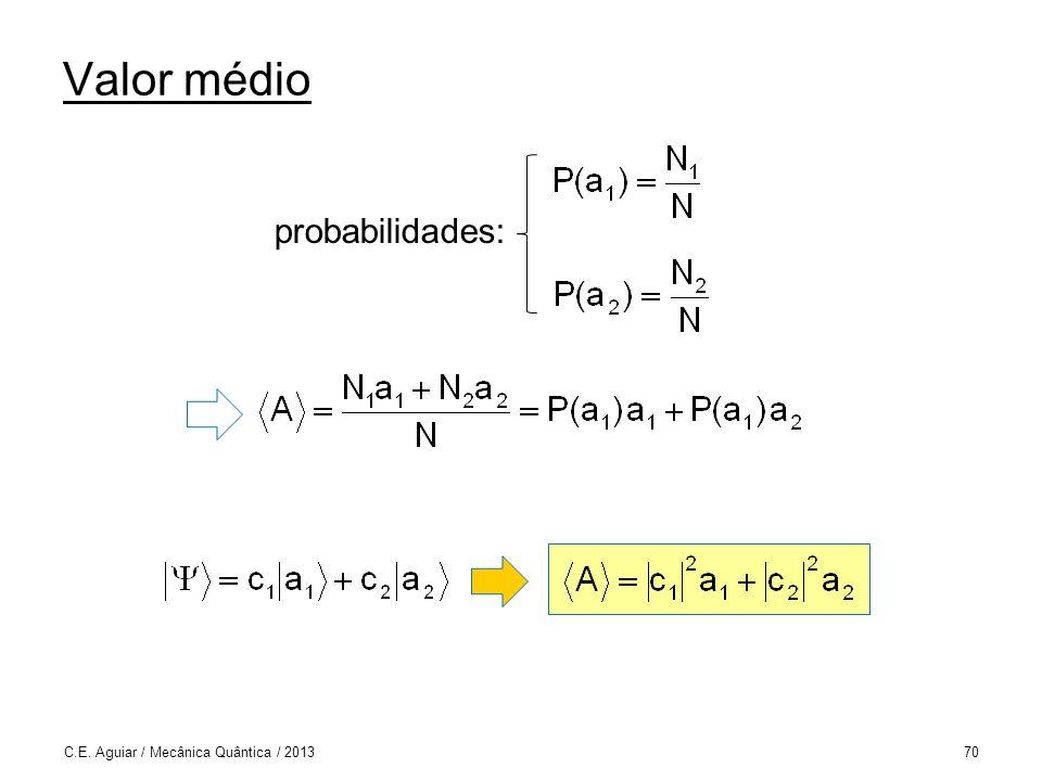 Valor médio C.E. Aguiar / Mecânica Quântica / 201370 probabilidades: