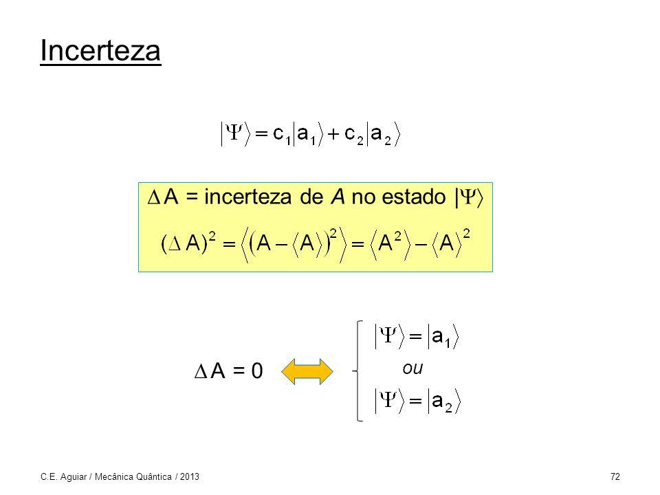 Incerteza C.E. Aguiar / Mecânica Quântica / 201372 A = incerteza de A no estado | ou A = 0