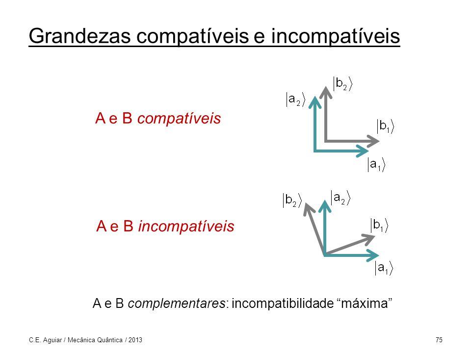 Grandezas compatíveis e incompatíveis C.E.