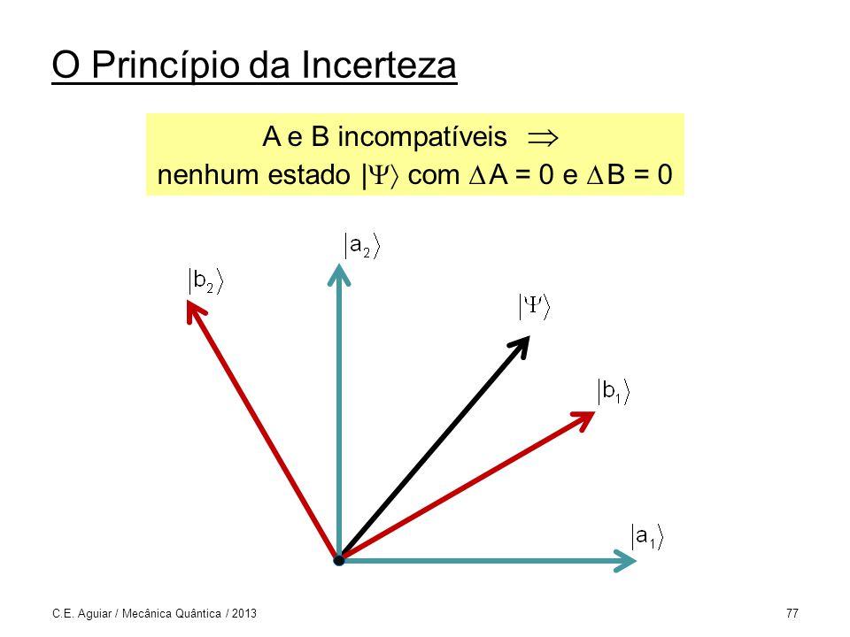O Princípio da Incerteza C.E.