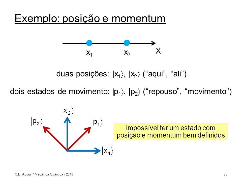 Exemplo: posição e momentum C.E.