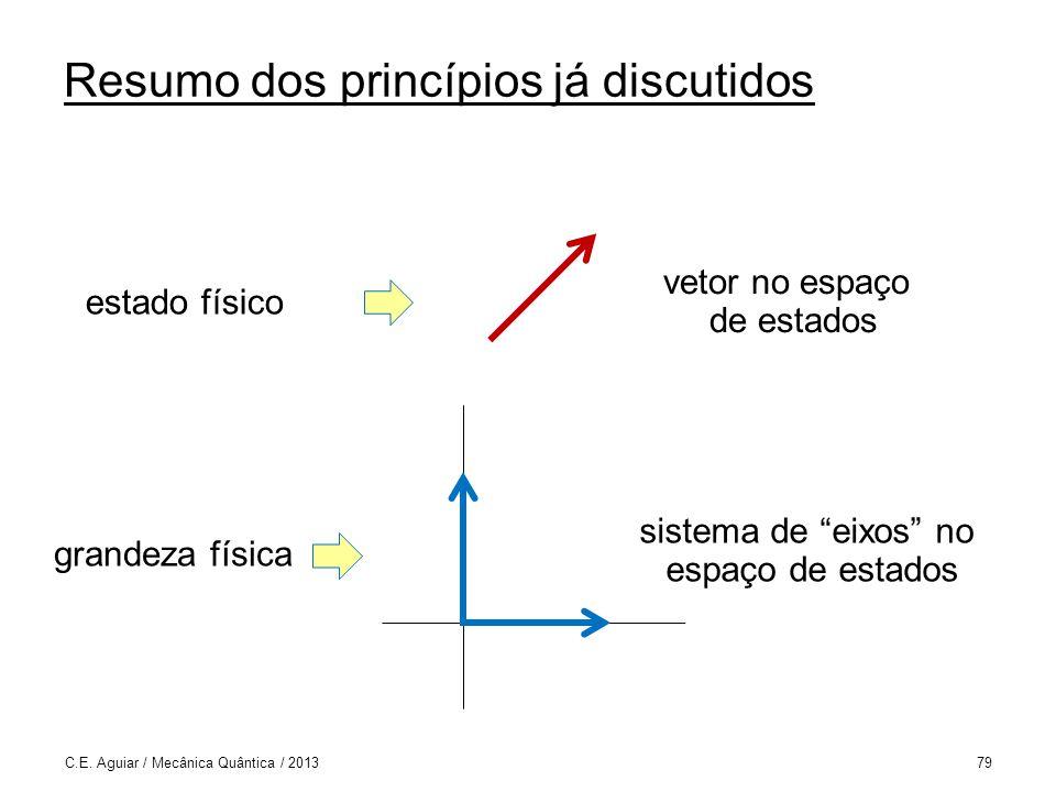Resumo dos princípios já discutidos C.E.
