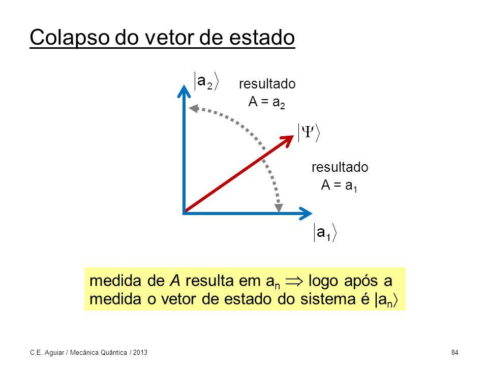 C.E. Aguiar / Mecânica Quântica / 201384 Colapso do vetor de estado resultado A = a 2 resultado A = a 1 medida de A resulta em a n logo após a medida