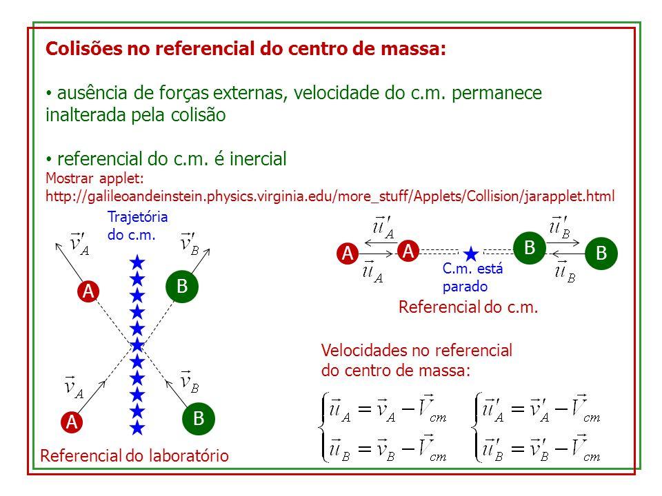 Colisões no referencial do centro de massa: ausência de forças externas, velocidade do c.m. permanece inalterada pela colisão referencial do c.m. é in