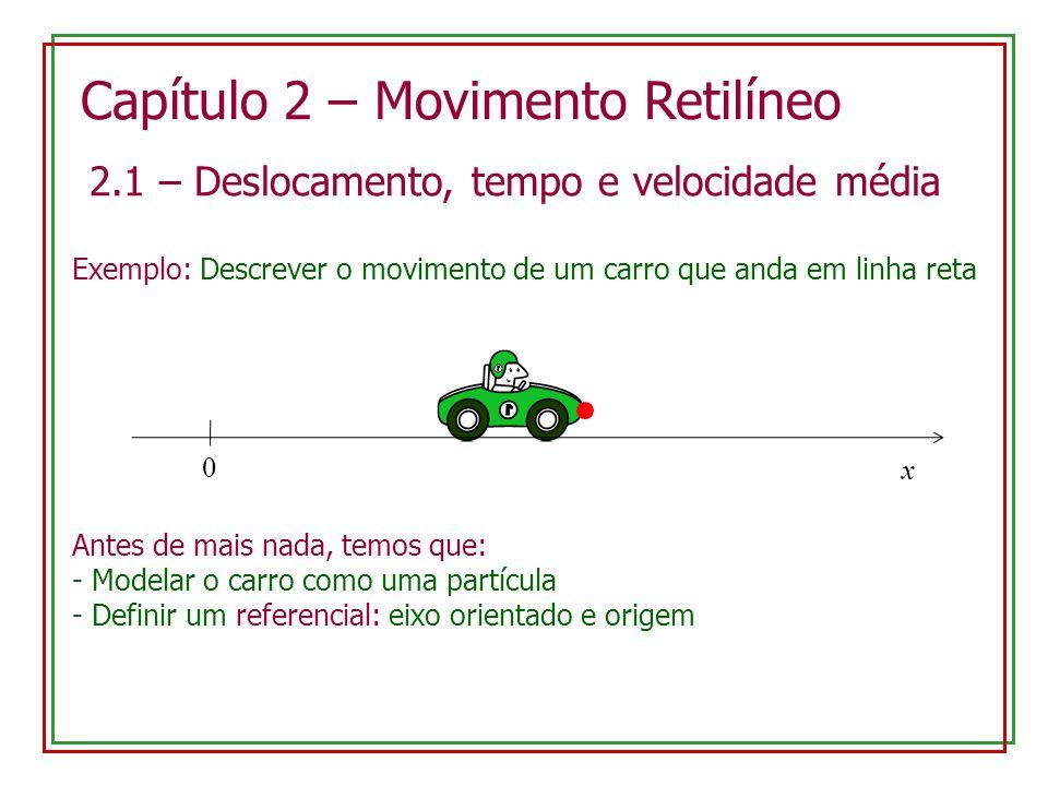 Capítulo 2 – Movimento Retilíneo 2.1 – Deslocamento, tempo e velocidade média Exemplo: Descrever o movimento de um carro que anda em linha reta Antes
