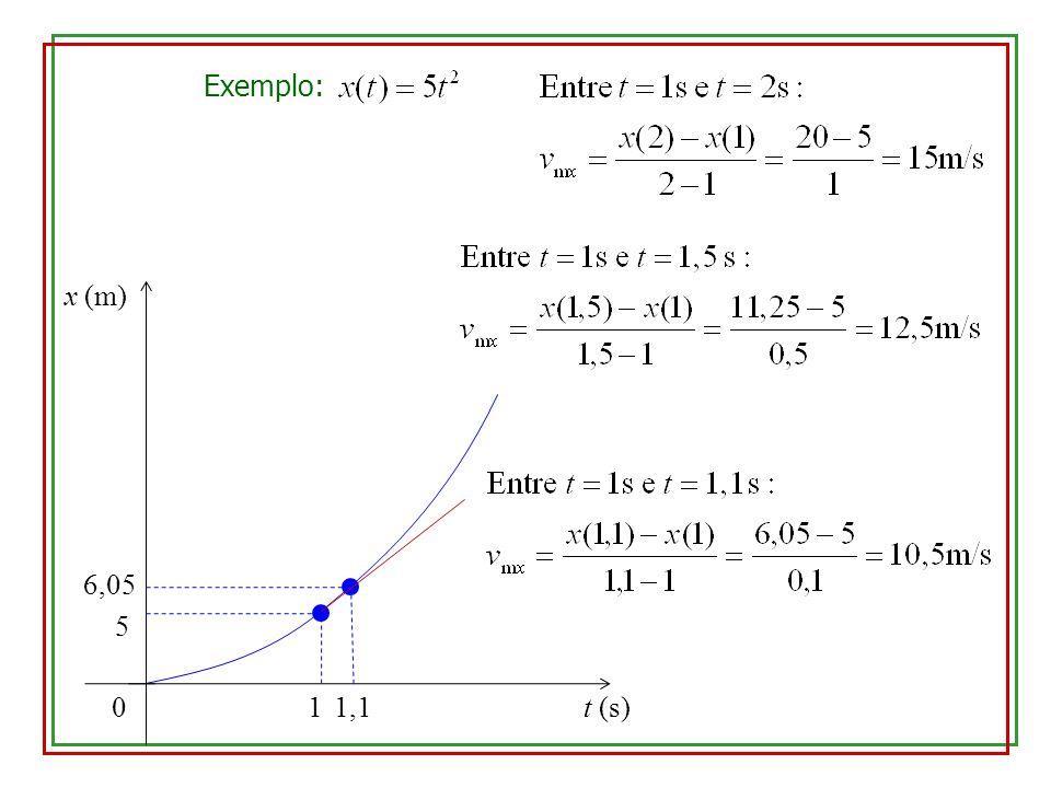 0 x (m) 6,05 1 Exemplo: t (s)1,1 5