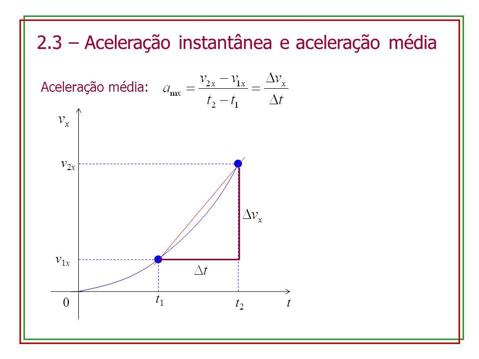 2.3 – Aceleração instantânea e aceleração média Aceleração média: 0 v1xv1x t v2xv2x t2t2 t1t1