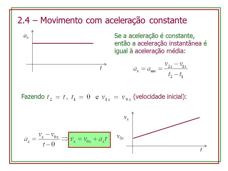 2.4 – Movimento com aceleração constante t axax Se a aceleração é constante, então a aceleração instantânea é igual à aceleração média: Fazendo (veloc
