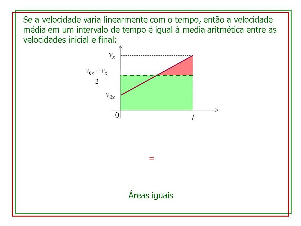 Se a velocidade varia linearmente com o tempo, então a velocidade média em um intervalo de tempo é igual à media aritmética entre as velocidades inici