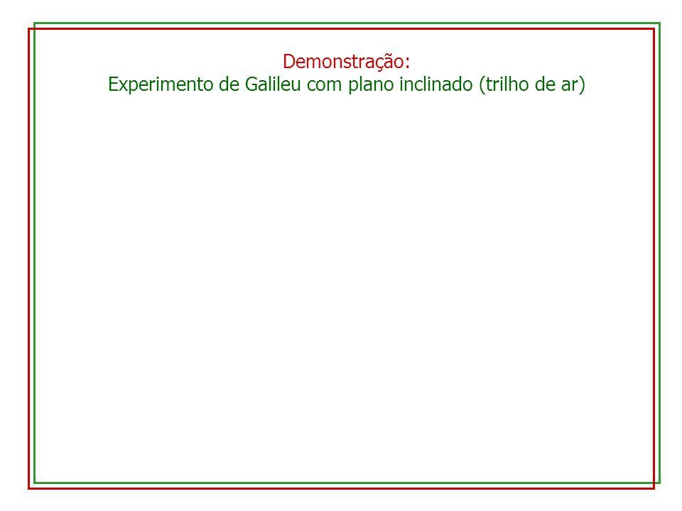 Demonstração: Experimento de Galileu com plano inclinado (trilho de ar)