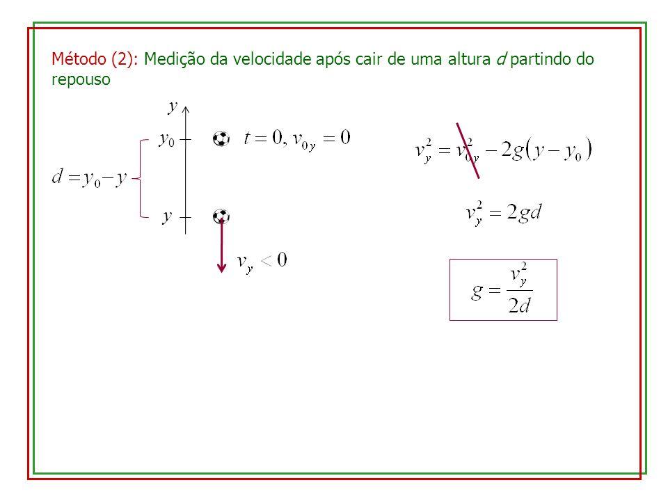 Método (2): Medição da velocidade após cair de uma altura d partindo do repouso y y0y0 y