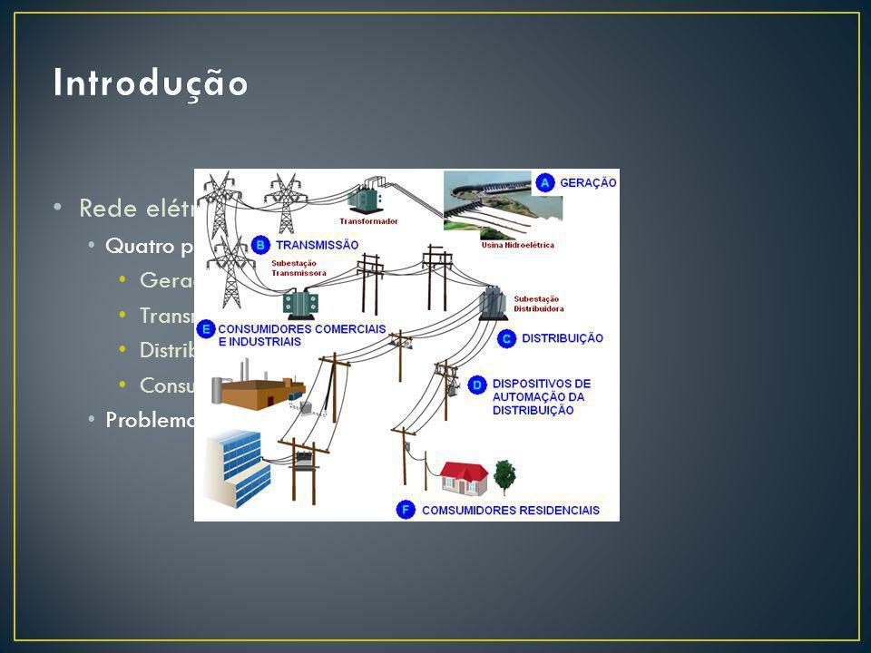 Rede elétrica Atual Quatro principais componentes: Geração Transmissão Distribuição Consumo Problemas Smart Grid