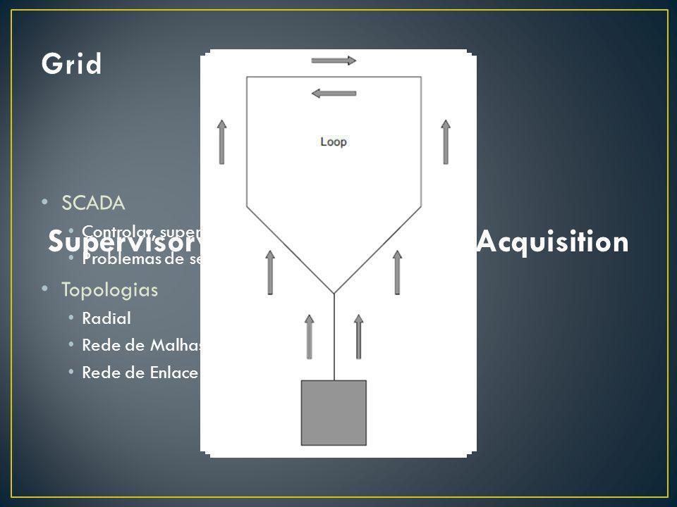 SCADA Controlar, supervisionar, analisar Problemas de segurança Topologias Radial Rede de Malhas (Mesh Grid) Rede de Enlace (Loop Grid) Supervisory Co