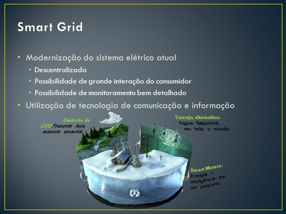 Modernização do sistema elétrico atual Descentralizada Possibilidade de grande interação do consumidor Possibilidade de monitoramento bem detalhado Ut
