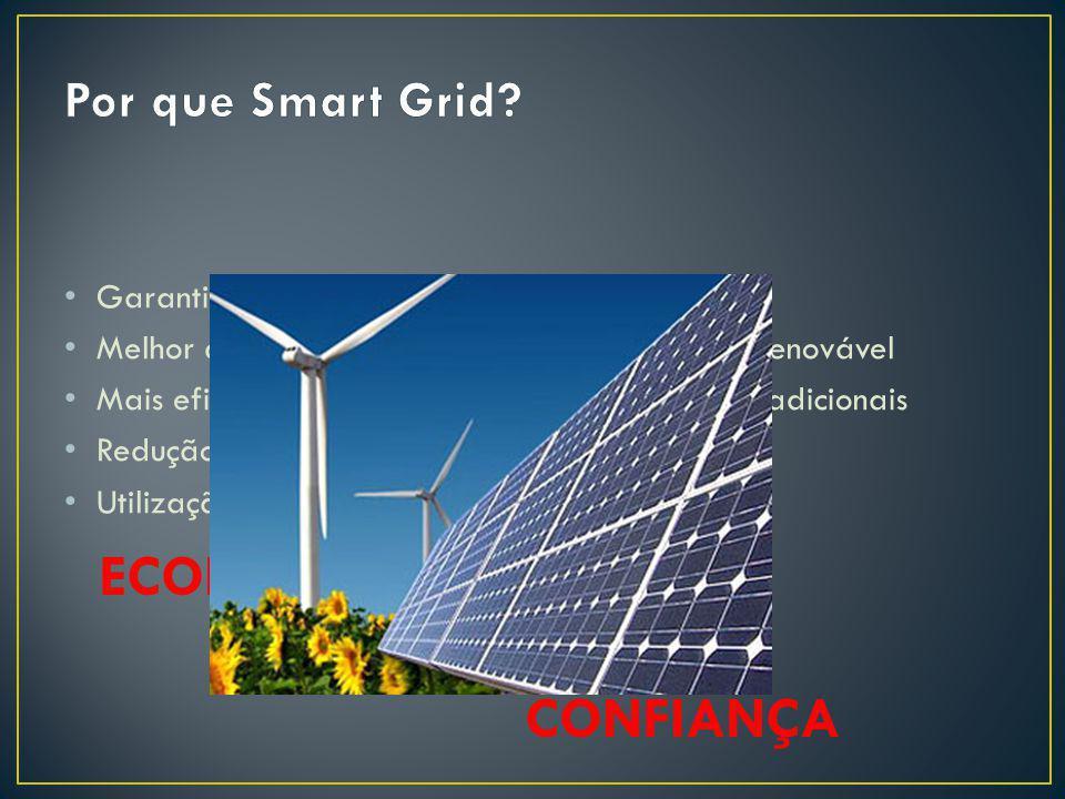 Garantia de um novo patamar de segurança Melhor aproveitamento das fontes de energia renovável Mais eficiência no aproveitamento das fontes tradiciona