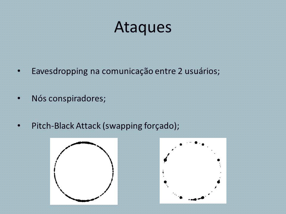 Ataques Eavesdropping na comunicação entre 2 usuários; Nós conspiradores; Pitch-Black Attack (swapping forçado);