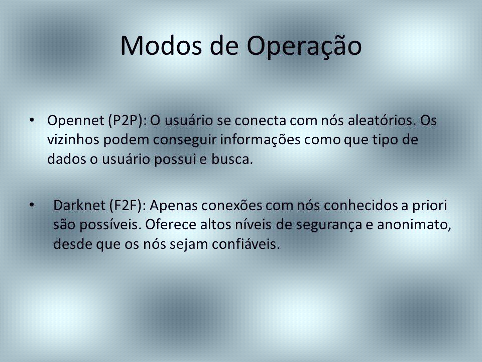 Modos de Operação Opennet (P2P): O usuário se conecta com nós aleatórios. Os vizinhos podem conseguir informações como que tipo de dados o usuário pos