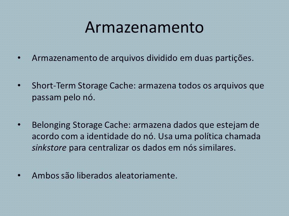 Armazenamento Armazenamento de arquivos dividido em duas partições. Short-Term Storage Cache: armazena todos os arquivos que passam pelo nó. Belonging