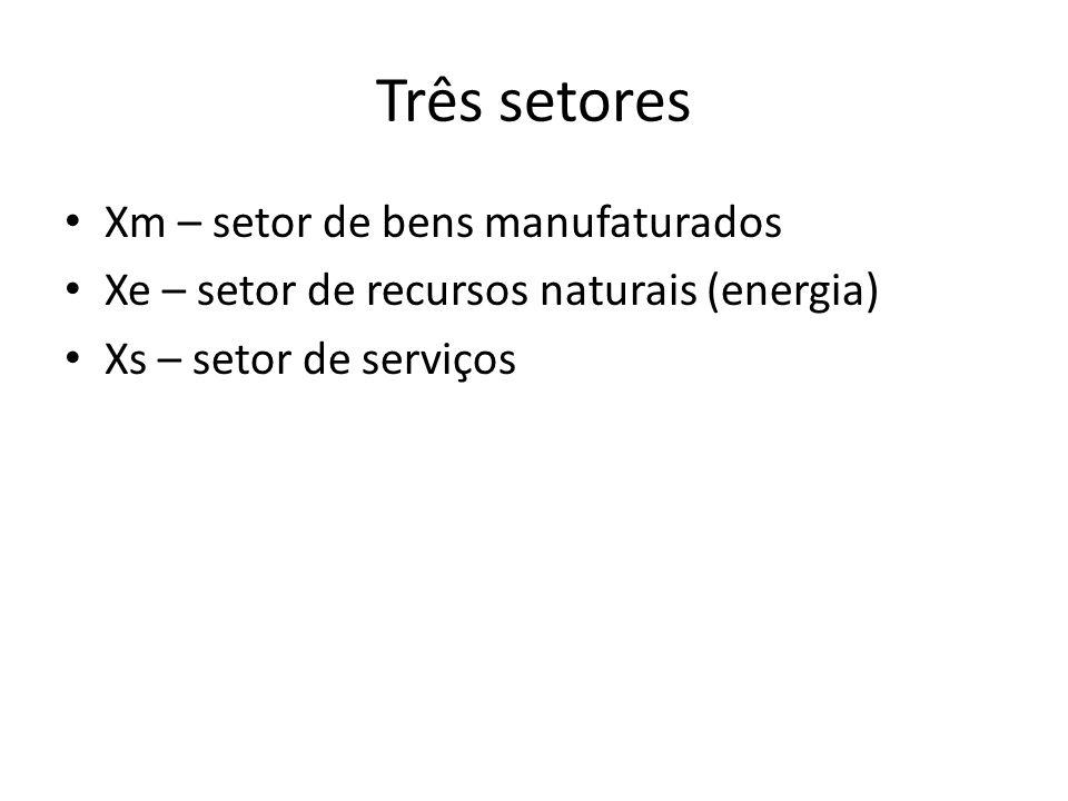 Três setores Xm – setor de bens manufaturados Xe – setor de recursos naturais (energia) Xs – setor de serviços