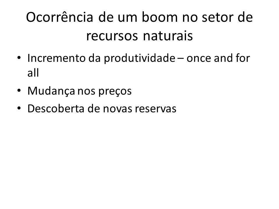 Ocorrência de um boom no setor de recursos naturais Incremento da produtividade – once and for all Mudança nos preços Descoberta de novas reservas
