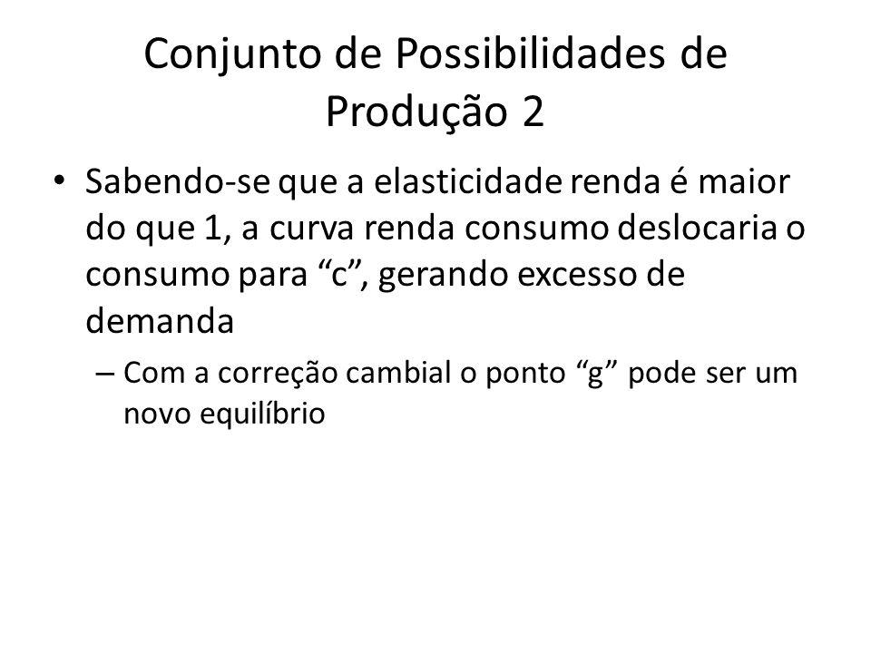 Conjunto de Possibilidades de Produção 2 Sabendo-se que a elasticidade renda é maior do que 1, a curva renda consumo deslocaria o consumo para c, gera